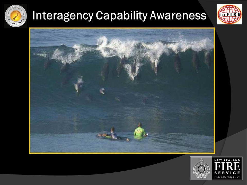 Interagency Capability Awareness