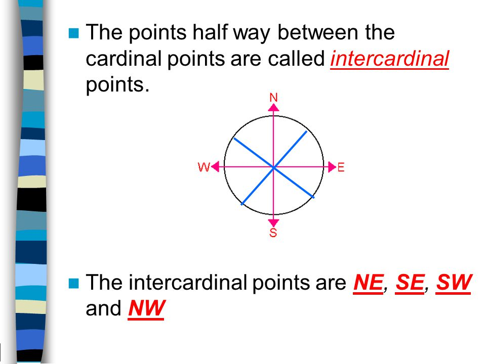 The points half way between the cardinal points are called intercardinal points.