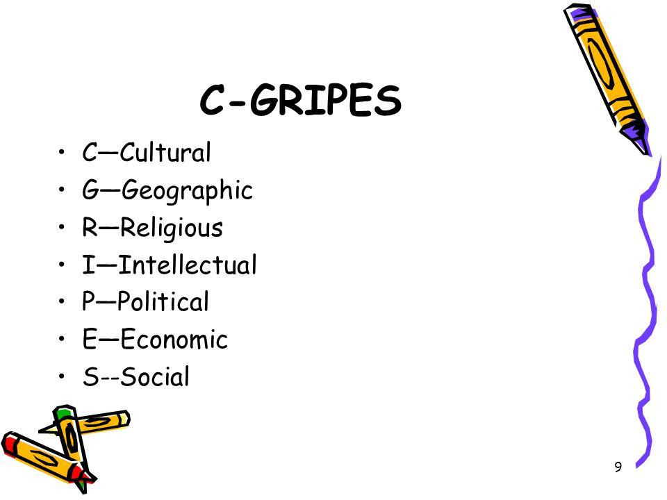 9 C-GRIPES C—Cultural G—Geographic R—Religious I—Intellectual P—Political E—Economic S--Social