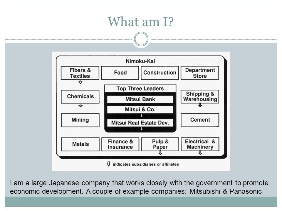 What am I? I am a large Japanese company that works closely with the government to promote economic development. A couple of example companies: Mitsub