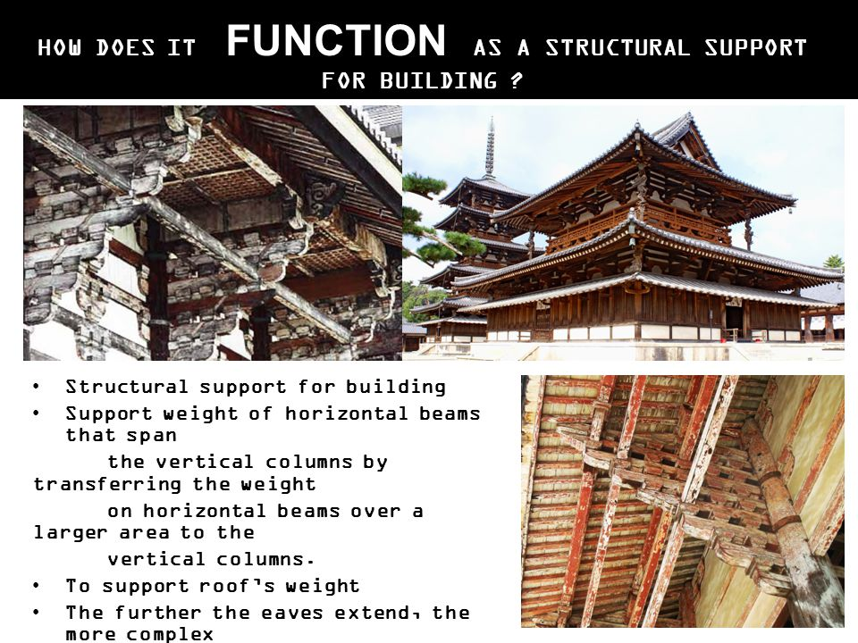 HOW DOES IT FUNCTION AS A STRUCTURAL SUPPORT FOR BUILDING ? Structural support for building Support weight of horizontal beams that span the vertical