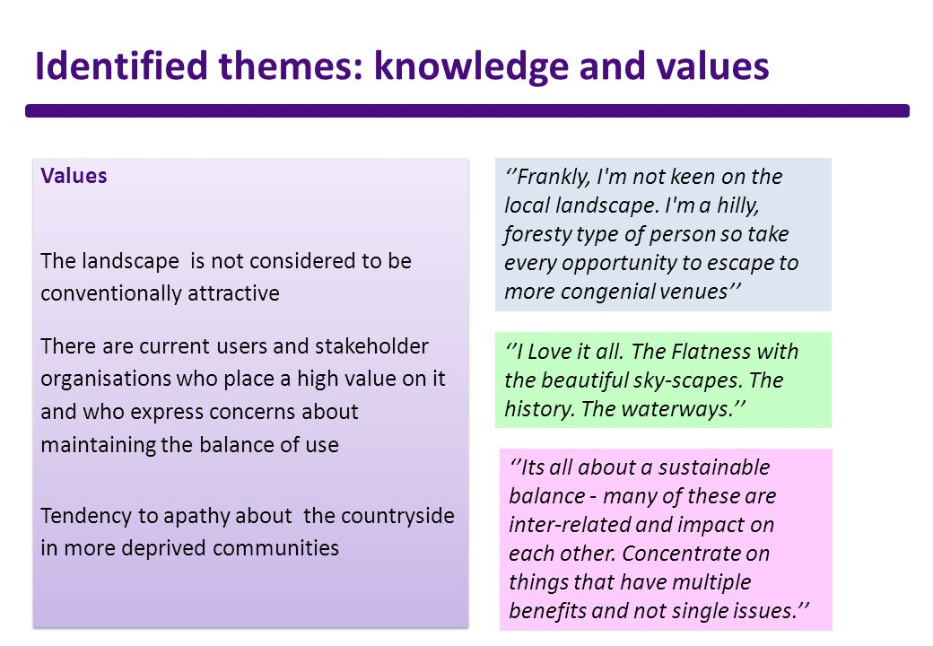 Identified themes: knowledge and values ''I Love it all.