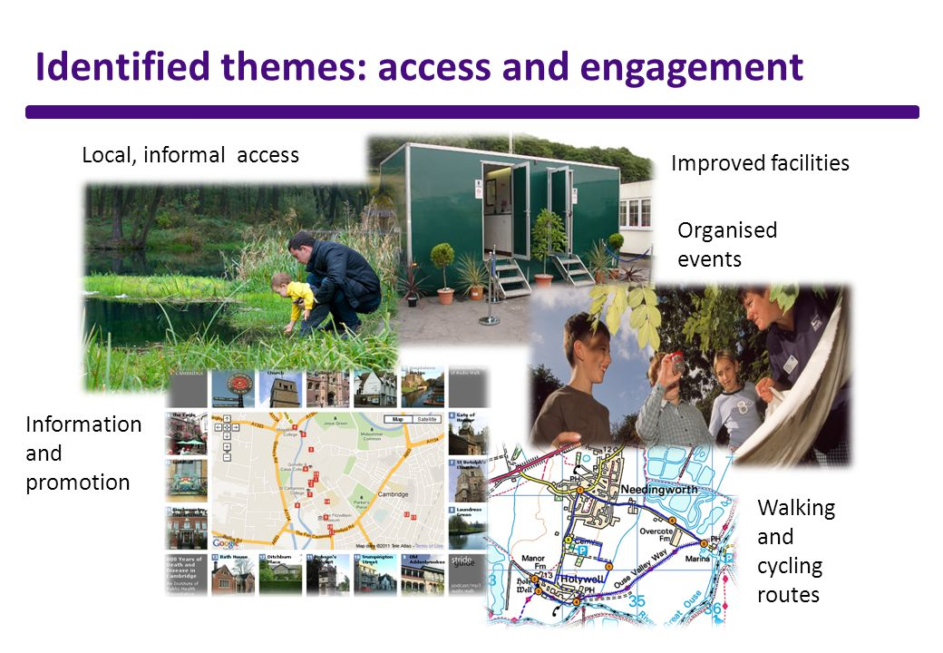 Identified themes: access and engagement Local, informal access Information and promotion Improved facilities Organised events Walking and cycling routes