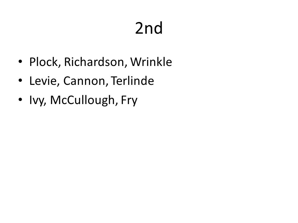 2nd Plock, Richardson, Wrinkle Levie, Cannon, Terlinde Ivy, McCullough, Fry