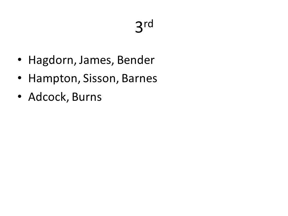3 rd Hagdorn, James, Bender Hampton, Sisson, Barnes Adcock, Burns