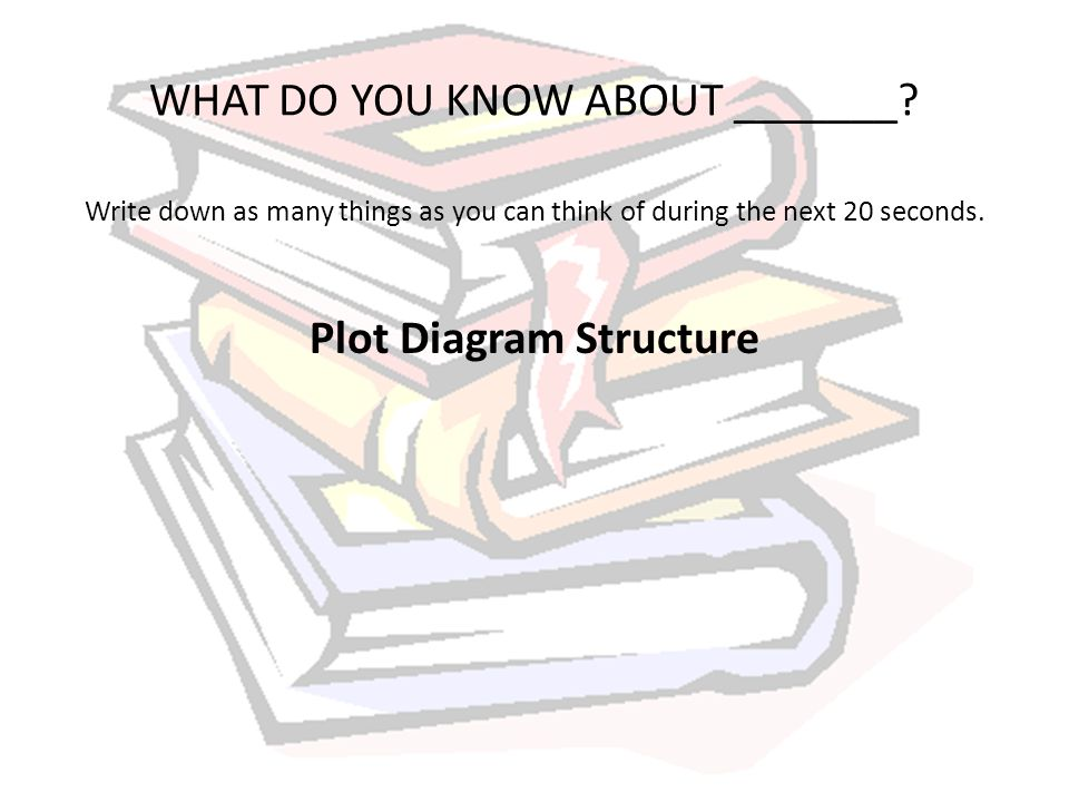 WHAT DO YOU KNOW ABOUT _______? Write down as many things as you can think of during the next 20 seconds. Plot Diagram Structure