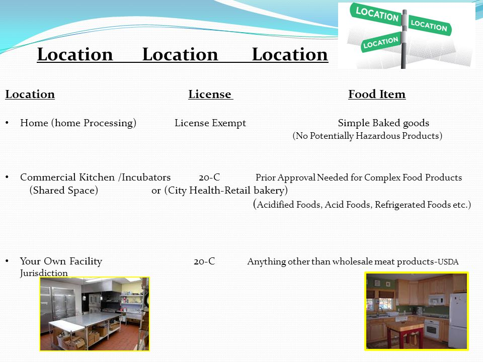 Location Location Location Location License Food Item Home (home Processing) License Exempt Simple Baked goods (No Potentially Hazardous Products) Commercial Kitchen /Incubators 20-C Prior Approval Needed for Complex Food Products (Shared Space) or (City Health-Retail bakery) ( Acidified Foods, Acid Foods, Refrigerated Foods etc.) Your Own Facility 20-C Anything other than wholesale meat products- USDA Jurisdiction