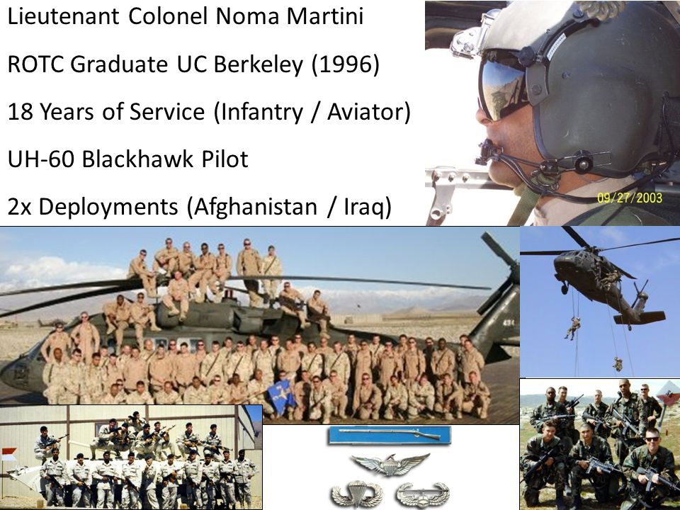 Lieutenant Colonel Noma Martini ROTC Graduate UC Berkeley (1996) 18 Years of Service (Infantry / Aviator) UH-60 Blackhawk Pilot 2x Deployments (Afghan