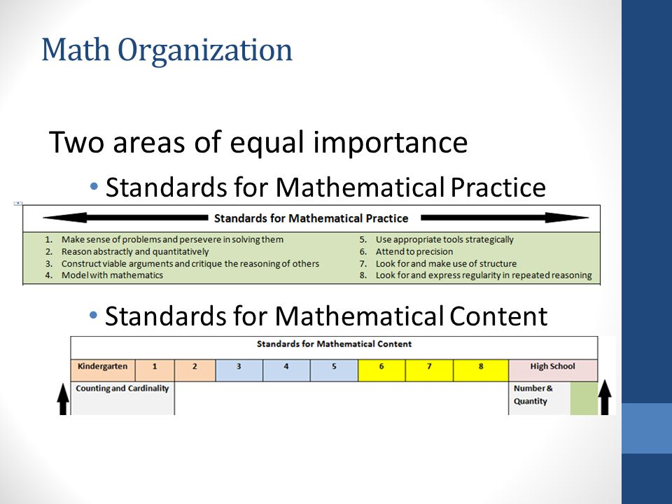 Math Organization Two areas of equal importance Standards for Mathematical Practice Standards for Mathematical Content