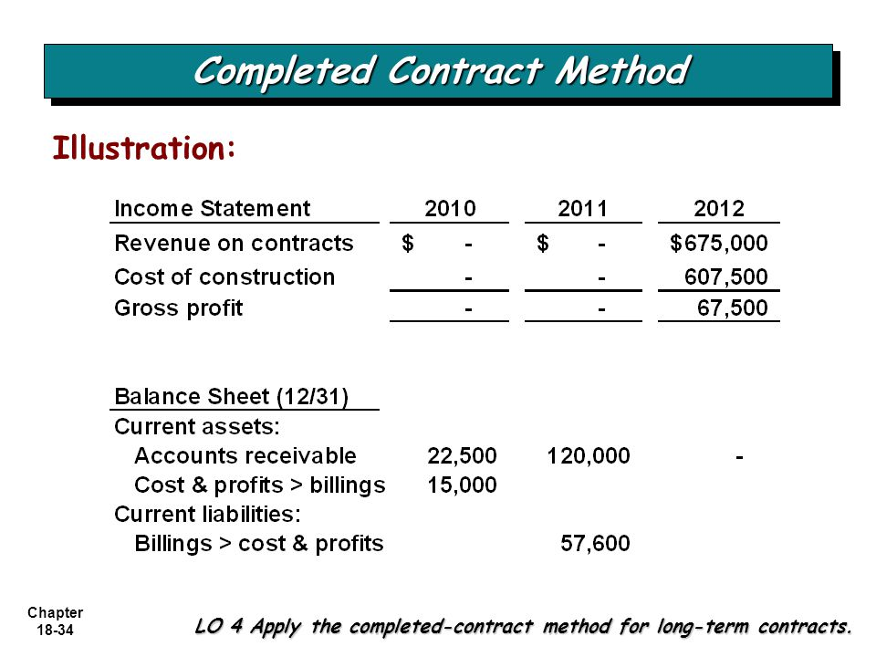 Chapter 18-34 Illustration: Completed Contract Method LO 4 Apply the completed-contract method for long-term contracts.