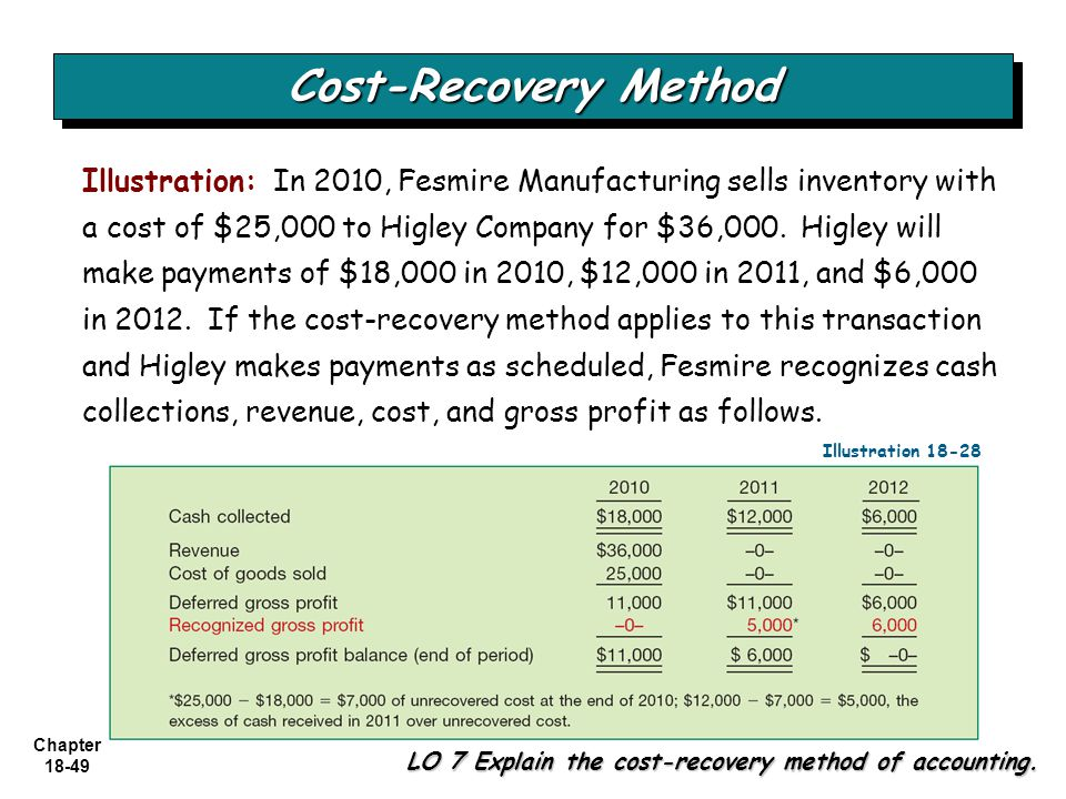 Chapter 18-49 Illustration: In 2010, Fesmire Manufacturing sells inventory with a cost of $25,000 to Higley Company for $36,000. Higley will make paym