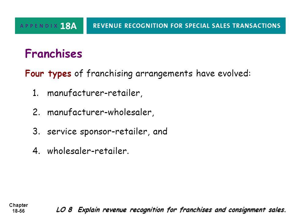 Chapter 18-56 Franchises Four types of franchising arrangements have evolved: 1. 1.manufacturer-retailer, 2. 2.manufacturer-wholesaler, 3. 3.service s