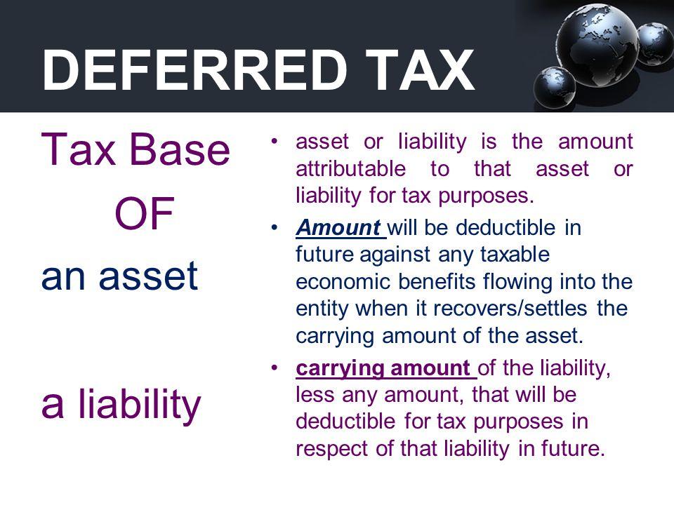 Deferred TAX rules 1.CAA > TBA3.CAA < TBA 2.
