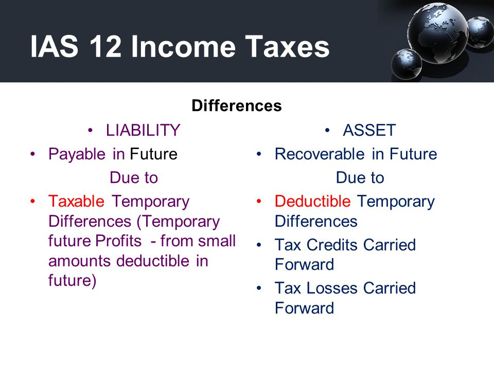 IAS 12 Income Taxes Same Treatment of –Underlying Transactions & Other Events –And Tax Consequences of Transactions & Other Events for Transactions recognised In equity – thus Tax effects Recognised in equity Objective Except