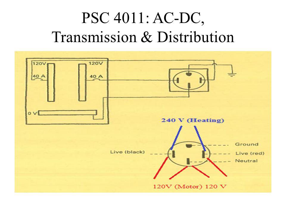 PSC 4011: AC-DC, Transmission & Distribution