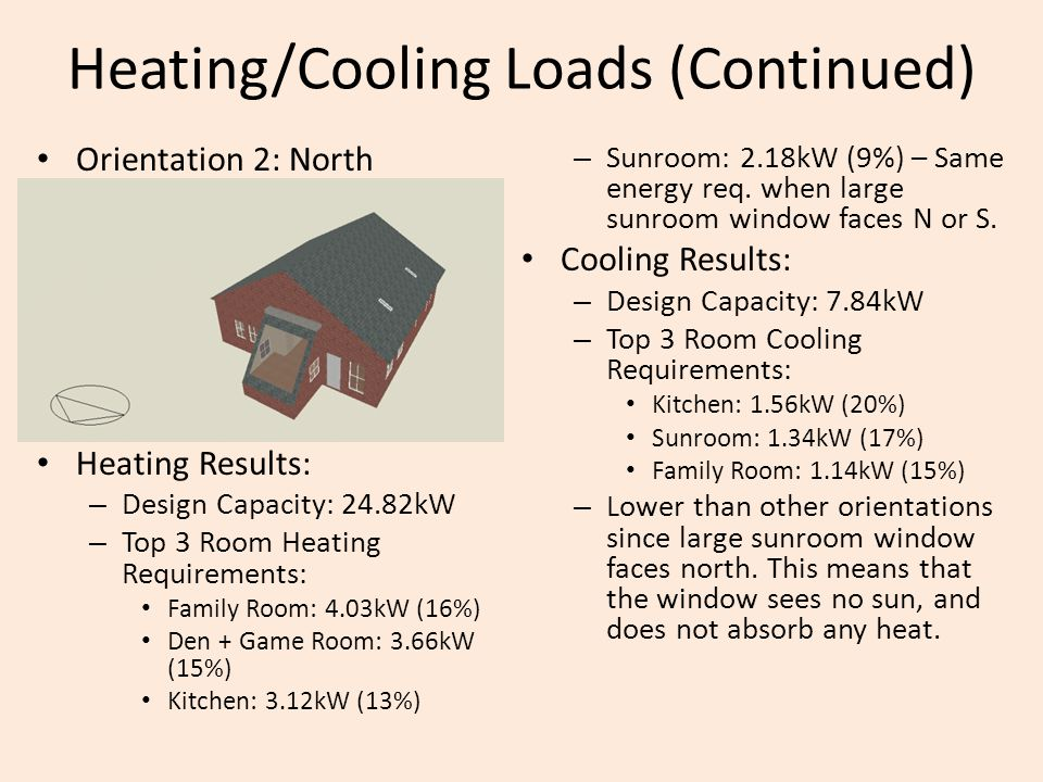 Heating/Cooling Loads (Continued) Orientation 2: North Heating Results: – Design Capacity: 24.82kW – Top 3 Room Heating Requirements: Family Room: 4.03kW (16%) Den + Game Room: 3.66kW (15%) Kitchen: 3.12kW (13%) – Sunroom: 2.18kW (9%) – Same energy req.