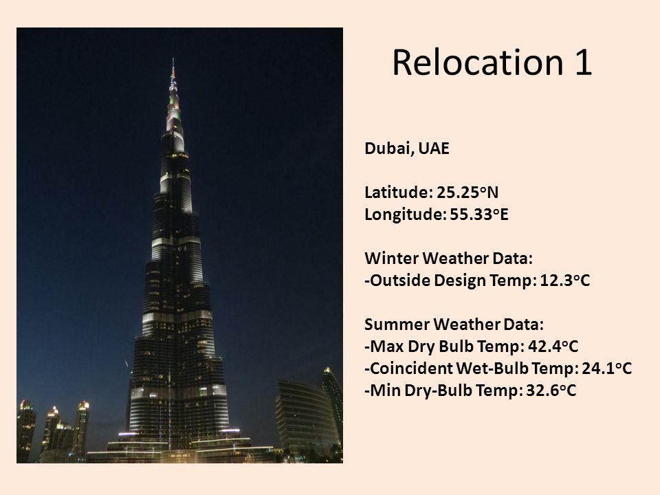 Relocation 1 Dubai, UAE Latitude: 25.25 o N Longitude: 55.33 o E Winter Weather Data: -Outside Design Temp: 12.3 o C Summer Weather Data: -Max Dry Bulb Temp: 42.4 o C -Coincident Wet-Bulb Temp: 24.1 o C -Min Dry-Bulb Temp: 32.6 o C