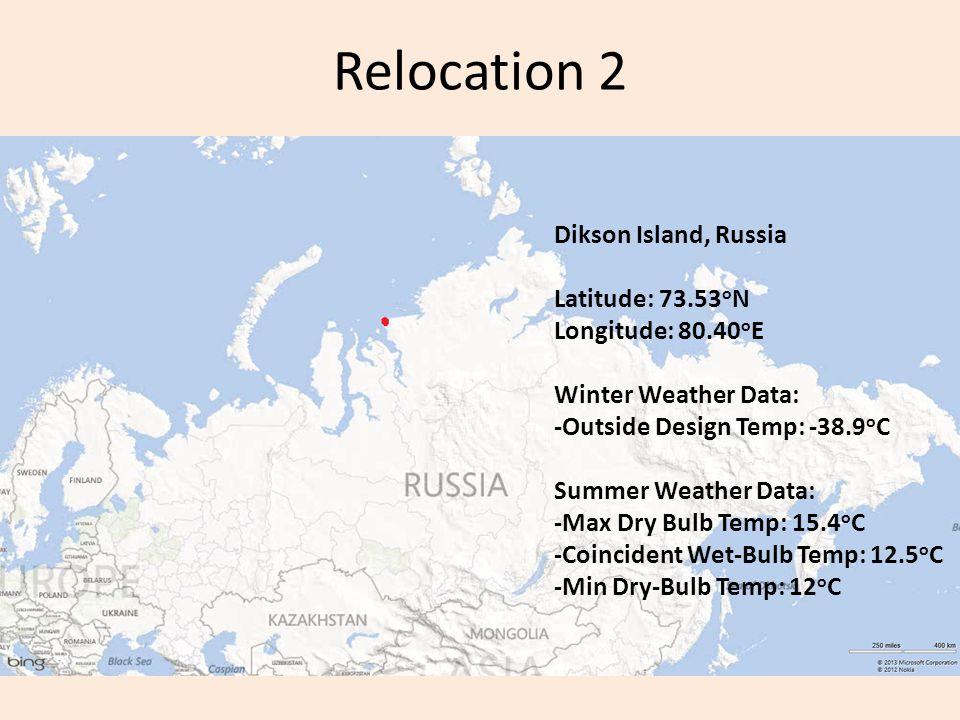 Relocation 2 Dikson Island, Russia Latitude: 73.53 o N Longitude: 80.40 o E Winter Weather Data: -Outside Design Temp: -38.9 o C Summer Weather Data: -Max Dry Bulb Temp: 15.4 o C -Coincident Wet-Bulb Temp: 12.5 o C -Min Dry-Bulb Temp: 12 o C