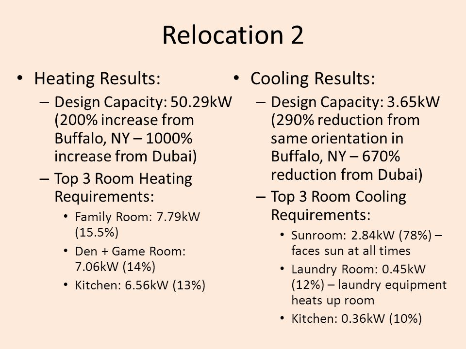 Relocation 2 Heating Results: – Design Capacity: 50.29kW (200% increase from Buffalo, NY – 1000% increase from Dubai) – Top 3 Room Heating Requirements: Family Room: 7.79kW (15.5%) Den + Game Room: 7.06kW (14%) Kitchen: 6.56kW (13%) Cooling Results: – Design Capacity: 3.65kW (290% reduction from same orientation in Buffalo, NY – 670% reduction from Dubai) – Top 3 Room Cooling Requirements: Sunroom: 2.84kW (78%) – faces sun at all times Laundry Room: 0.45kW (12%) – laundry equipment heats up room Kitchen: 0.36kW (10%)