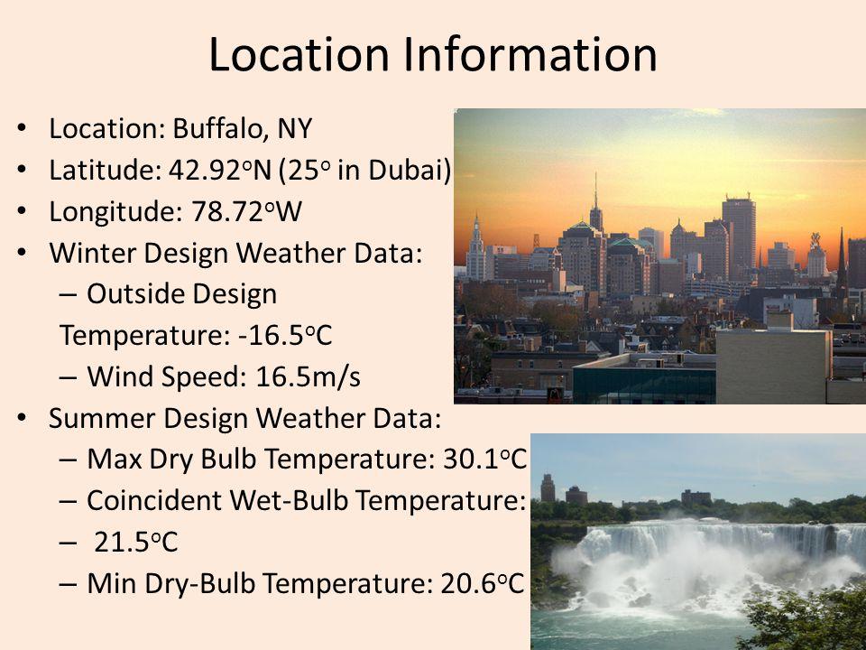 Location Information Location: Buffalo, NY Latitude: 42.92 o N (25 o in Dubai) Longitude: 78.72 o W Winter Design Weather Data: – Outside Design Temperature: -16.5 o C – Wind Speed: 16.5m/s Summer Design Weather Data: – Max Dry Bulb Temperature: 30.1 o C – Coincident Wet-Bulb Temperature: – 21.5 o C – Min Dry-Bulb Temperature: 20.6 o C