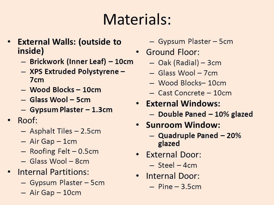 Materials: External Walls: (outside to inside) – Brickwork (Inner Leaf) – 10cm – XPS Extruded Polystyrene – 7cm – Wood Blocks – 10cm – Glass Wool – 5cm – Gypsum Plaster – 1.3cm Roof: – Asphalt Tiles – 2.5cm – Air Gap – 1cm – Roofing Felt – 0.5cm – Glass Wool – 8cm Internal Partitions: – Gypsum Plaster – 5cm – Air Gap – 10cm – Gypsum Plaster – 5cm Ground Floor: – Oak (Radial) – 3cm – Glass Wool – 7cm – Wood Blocks– 10cm – Cast Concrete – 10cm External Windows: – Double Paned – 10% glazed Sunroom Window: – Quadruple Paned – 20% glazed External Door: – Steel – 4cm Internal Door: – Pine – 3.5cm
