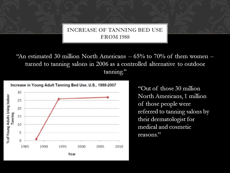 Many tanning bed users are starting at a very young age.