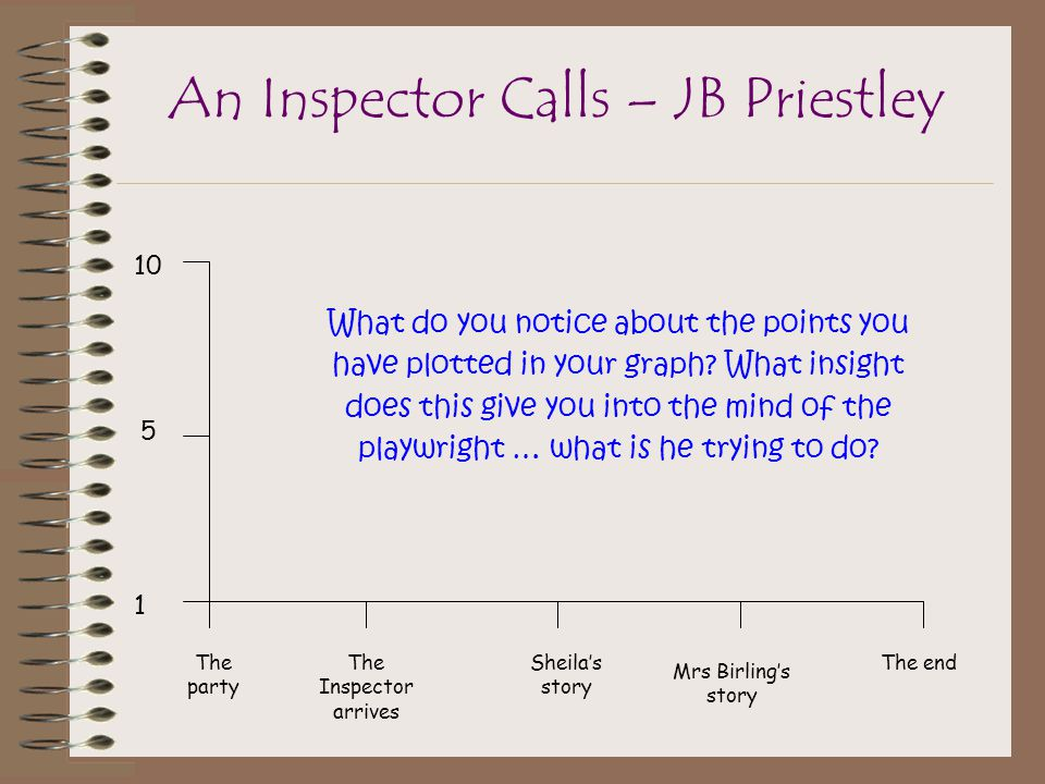 An Inspector Calls – JB Priestley The party The Inspector arrives Sheila's story Mrs Birling's story The end 1 5 10 What do you notice about the points you have plotted in your graph.