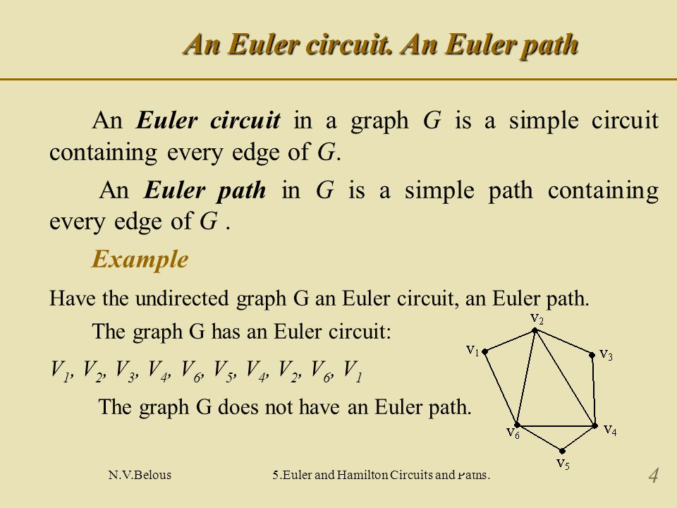 N.V.Belous5.Euler and Hamilton Circuits and Paths.