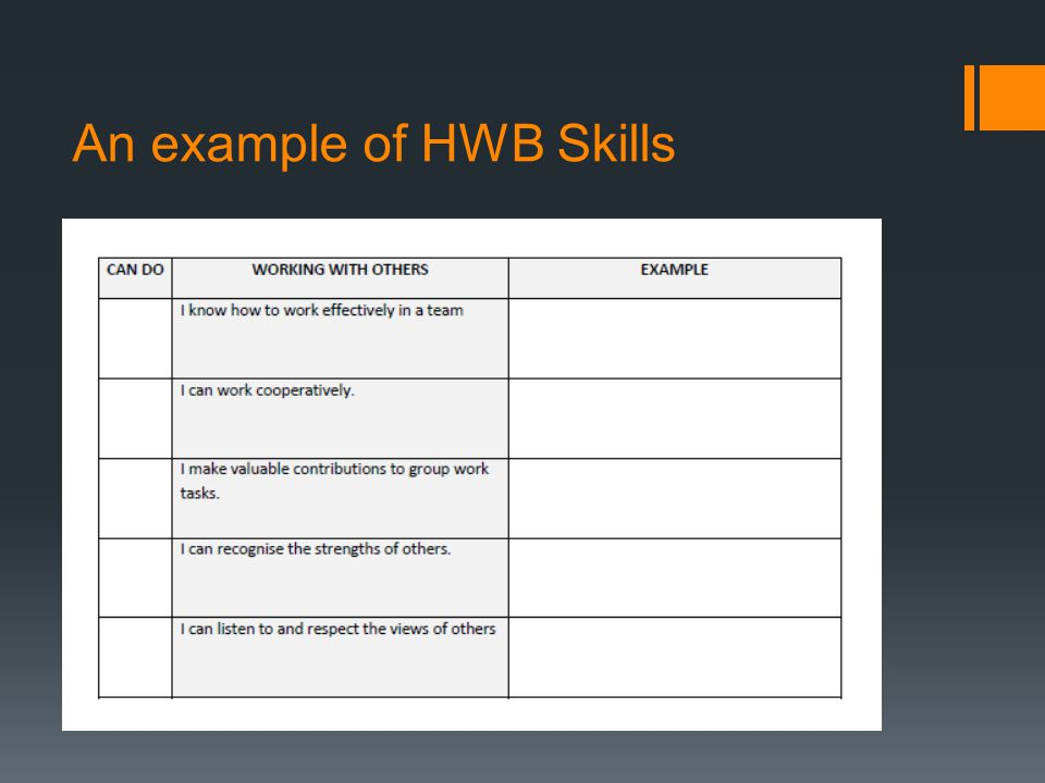 An example of HWB Skills