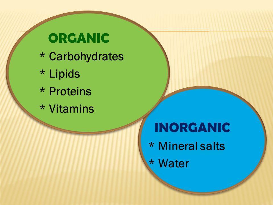 ORGANIC * Carbohydrates * Lipids * Proteins * Vitamins INORGANIC * Mineral salts * Water