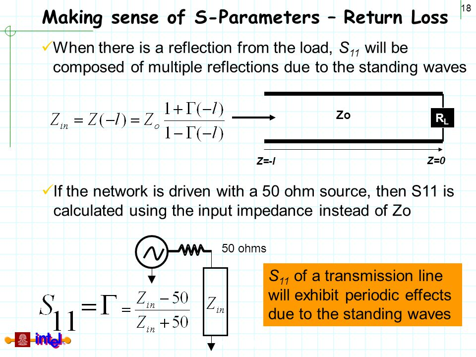 Differential Signaling 18 Making sense of S-Parameters – Return Loss When there is a reflection from the load, S 11 will be composed of multiple refle