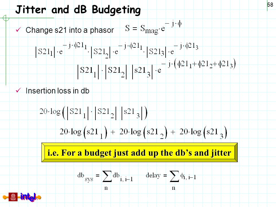 Differential Signaling 58 Jitter and dB Budgeting Change s21 into a phasor Insertion loss in db = i.e. For a budget just add up the db's and jitter =