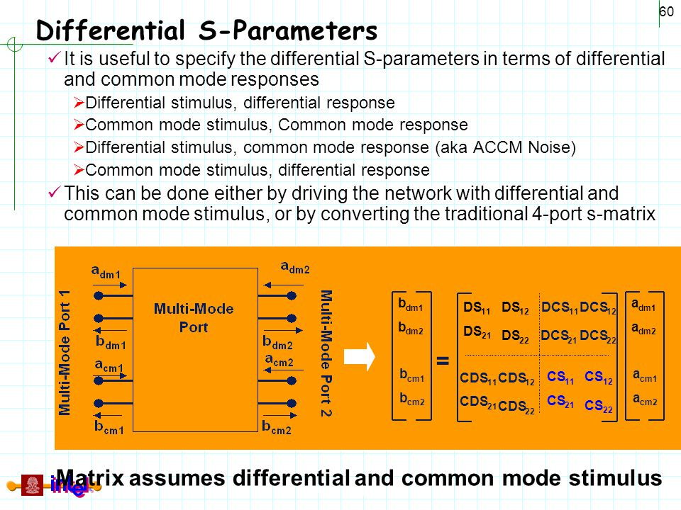 Differential Signaling 60 Differential S-Parameters Matrix assumes differential and common mode stimulus It is useful to specify the differential S-pa