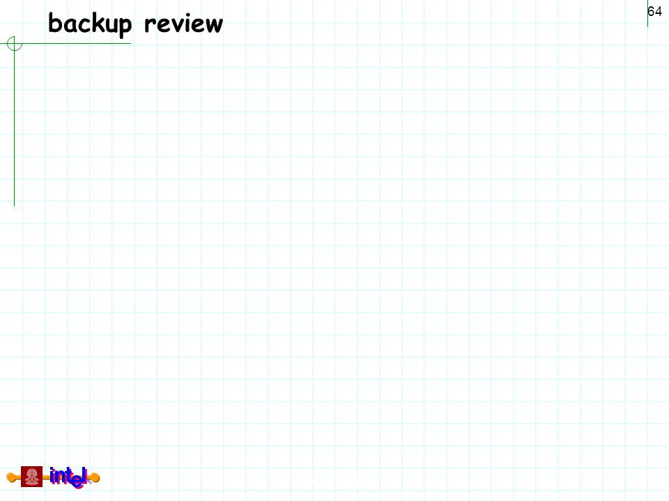 Differential Signaling 64 backup review