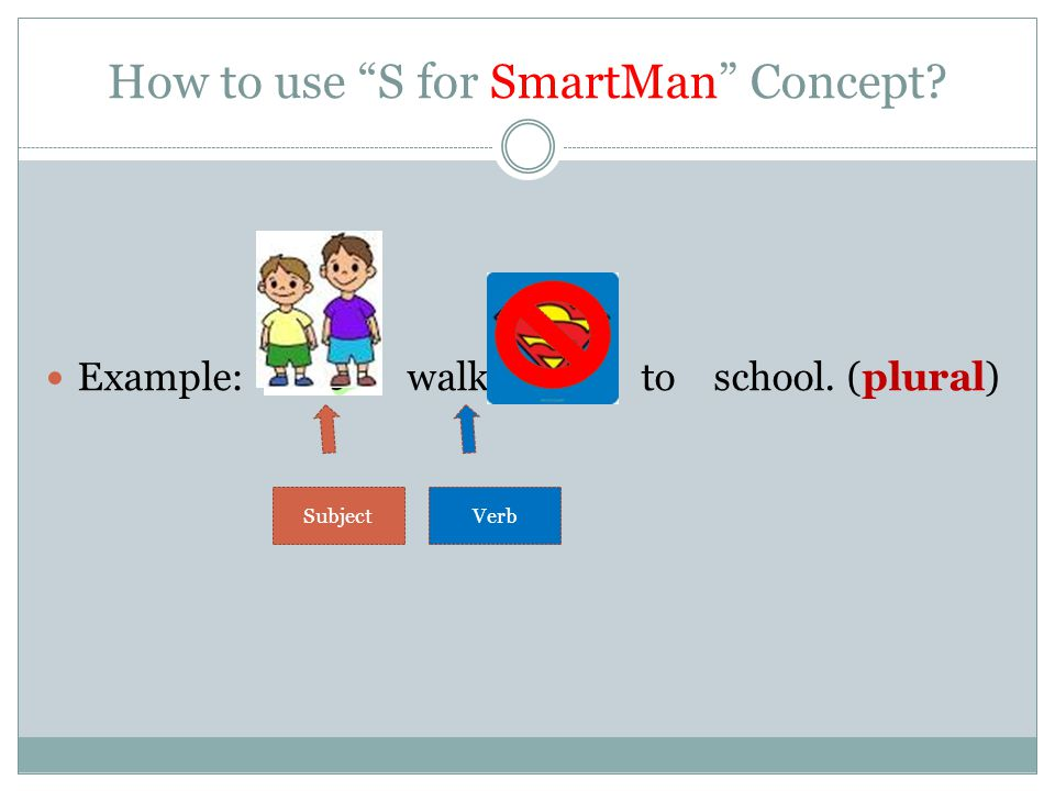 How to use S for SmartMan Concept Example: Ali walk to school. (plural) SubjectVerb