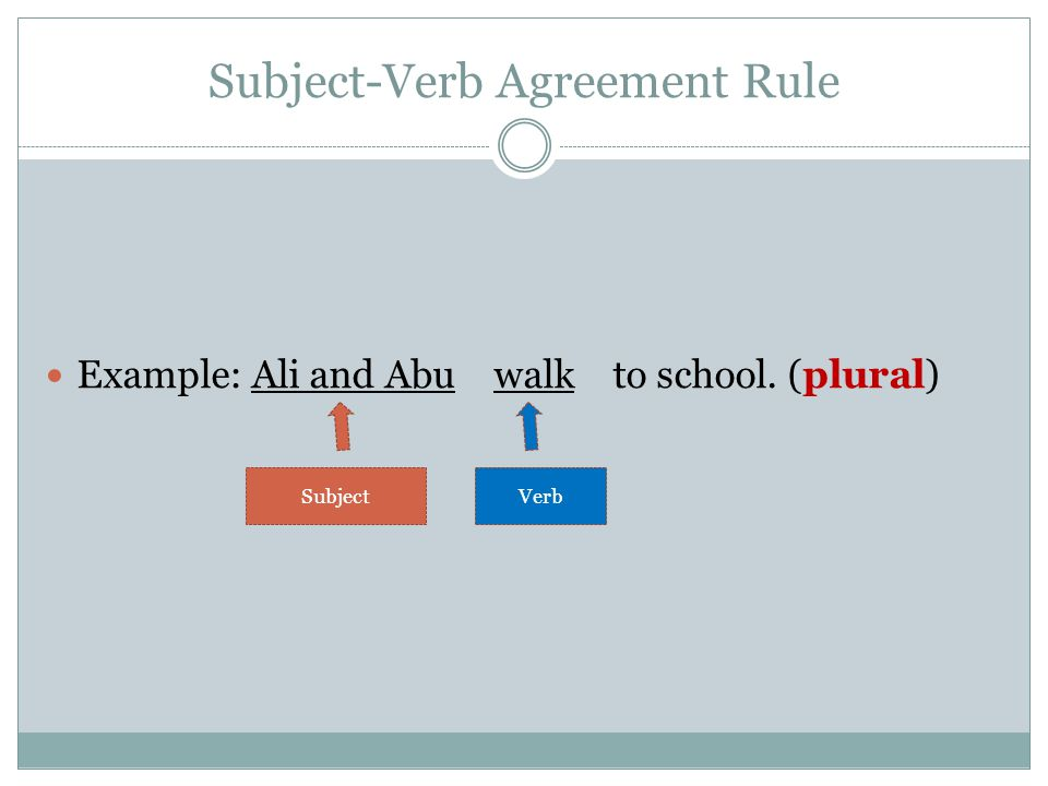 Subject-Verb Agreement Rule Example: Ali and Abu walk to school. (plural) SubjectVerb