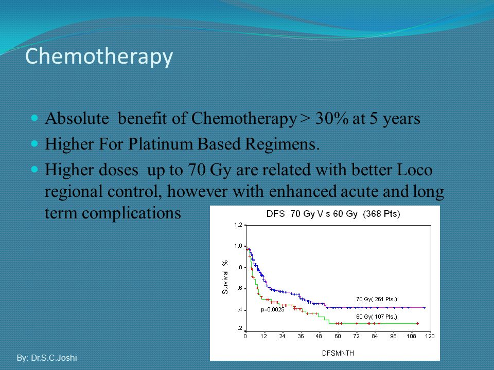 Absolute benefit of Chemotherapy > 30% at 5 years Higher For Platinum Based Regimens. Higher doses up to 70 Gy are related with better Loco regional c