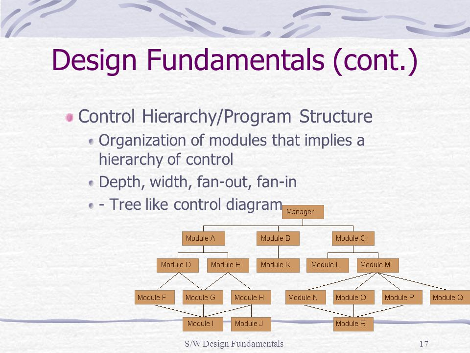Design Fundamentals (cont.) Control Hierarchy/Program Structure Organization of modules that implies a hierarchy of control Depth, width, fan-out, fan