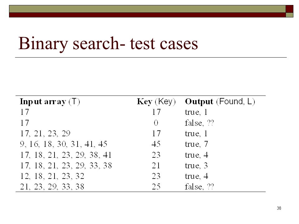 38 Binary search- test cases