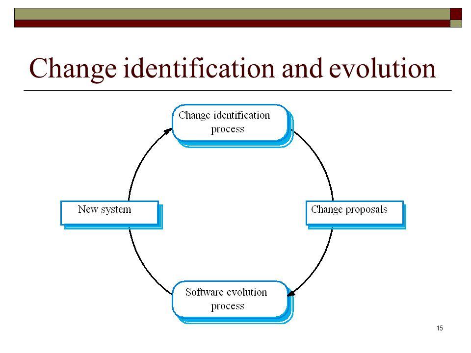 15 Change identification and evolution