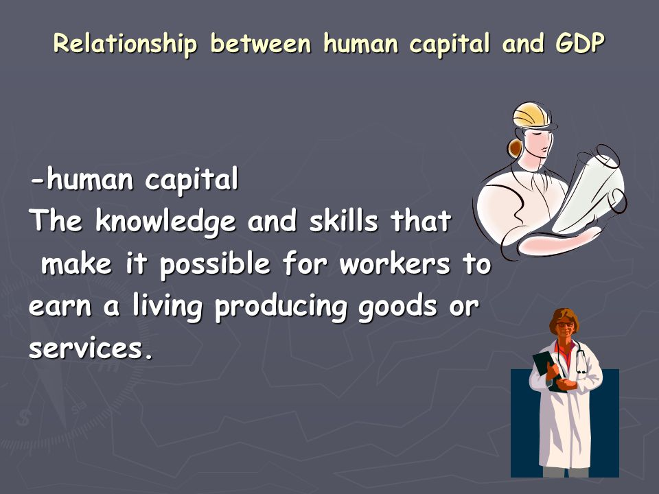 Relationship between human capital and GDP Companies that invest in human capital are more_____________________.