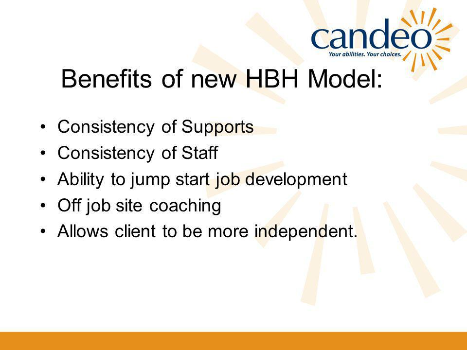 Benefits of new HBH Model: Consistency of Supports Consistency of Staff Ability to jump start job development Off job site coaching Allows client to be more independent.