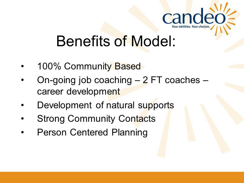 Benefits of Model: 100% Community Based On-going job coaching – 2 FT coaches – career development Development of natural supports Strong Community Contacts Person Centered Planning