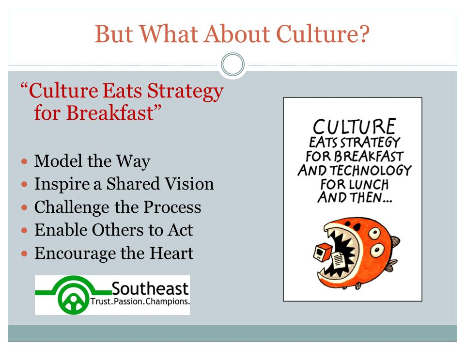 "But What About Culture? ""Culture Eats Strategy for Breakfast"" Model the Way Inspire a Shared Vision Challenge the Process Enable Others to Act Encoura"