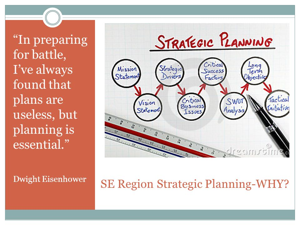 "SE Region Strategic Planning-WHY? ""In preparing for battle, I've always found that plans are useless, but planning is essential."" Dwight Eisenhower"