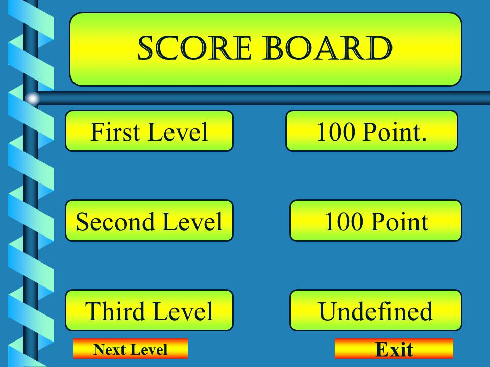 Score Board First Level100 Point. Second Level Third LevelUndefined 100 Point Next Level Exit