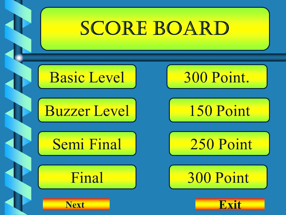 Score Board Basic Level300 Point.