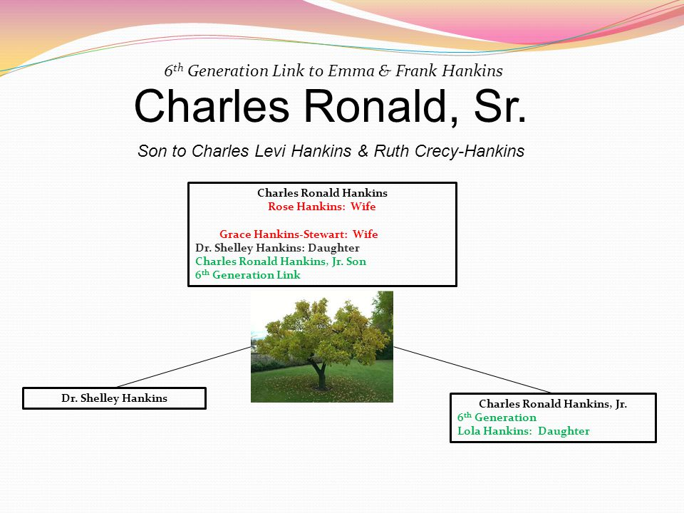 Charles Ronald, Sr. Charles Ronald Hankins Rose Hankins: Wife Grace Hankins-Stewart: Wife Dr.