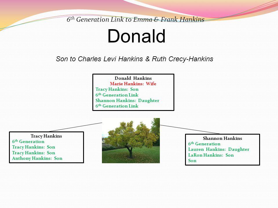 Donald Donald Hankins Marie Hankins: Wife Tracy Hankins: Son 6 th Generation Link Shannon Hankins: Daughter 6 th Generation Link Son to Charles Levi H