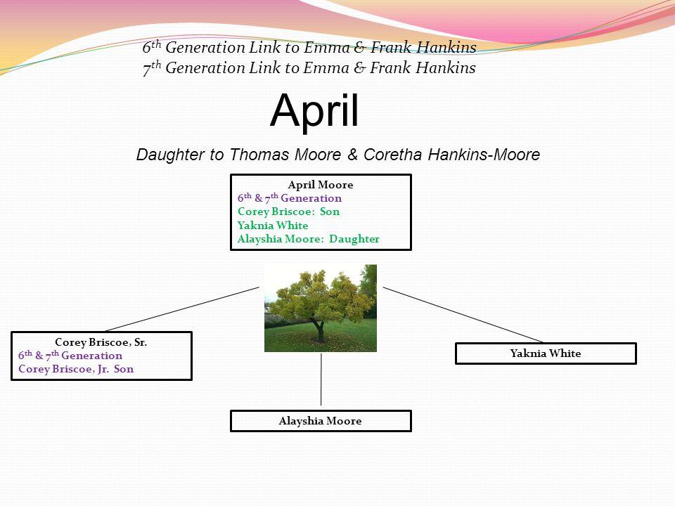 April Moore 6 th & 7 th Generation Corey Briscoe: Son Yaknia White Alayshia Moore: Daughter 6 th Generation Link to Emma & Frank Hankins 7 th Generati